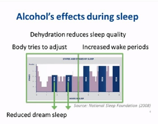 alcohol and rem sleep